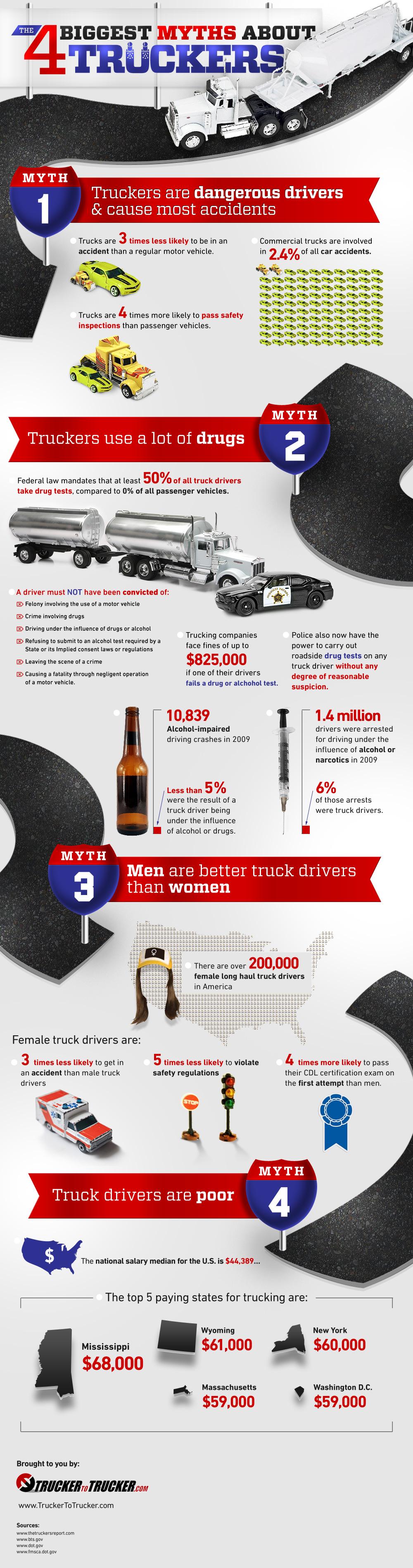 the american trucker - top trucker myths